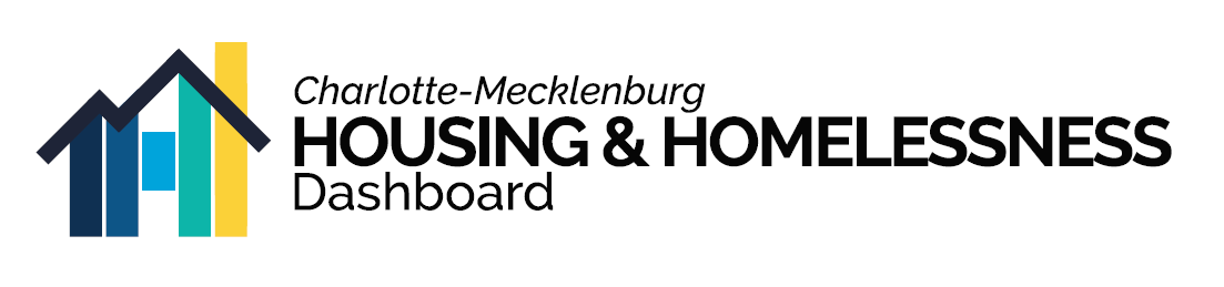 Mecklenburg County - Housing & Homelessness Dashboard